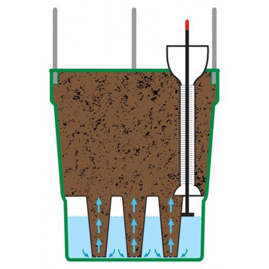 Doorsnee Plantenbak met Waterreservoir